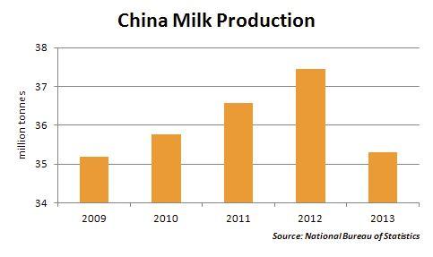 melkproductie_china.JPG